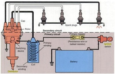 Wiring diagram pengapian avanza diagram free jzgreentown 12 volt wiring diagram with coil condensor get free cheapraybanclubmaster Image collections