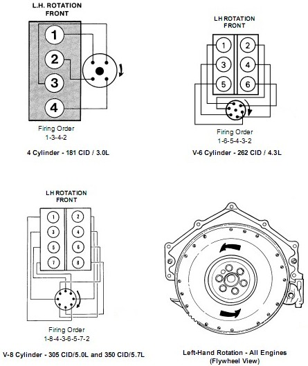 on 5 7l chevy electronic ignition wiring diagram