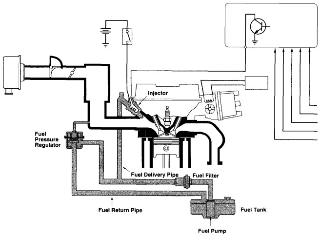 Aliran bahan bakar pada mesin injeksi