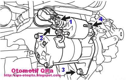 Gambar cara Melepas Dinamo Starter Mobil