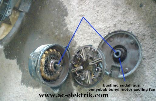 Gambar bushing pada motor cooling fan