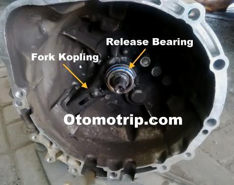 Gambar Fork Kopling dan Release Bearing