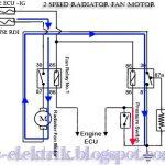 Skema rangkaian kipas radiator dua kecepatan saat high pressure switch bekerja