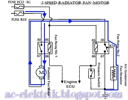 Wiring diagram ac mobil wiringdiagramacmobilkijang wiring diagram asfbconference2016 Gallery