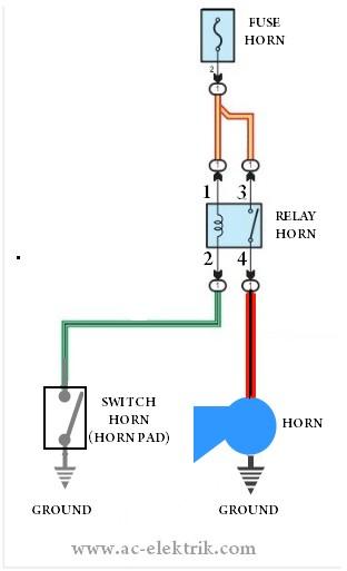 Gambar skema rangkaian klakson