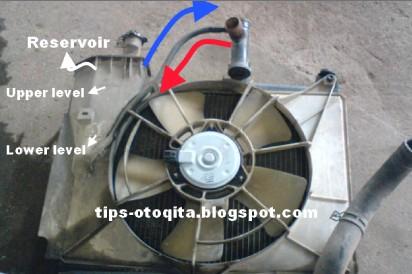 Gambar aliran air pada reservoir dan radiator