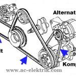 Tali Kipas atau drive belt