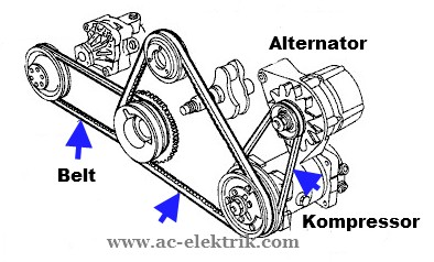 Belt Of A Car on hyundai tucson fuse box diagram