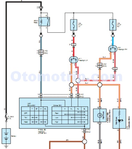 Download wiring diagram kabel dan kelistrikan mobil