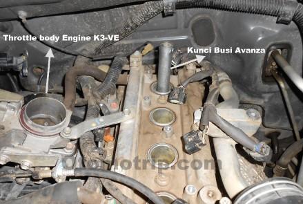 Posisi atau letak busi pada mesin 3sz-ve-atau-k3-ve
