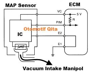 Gambar skema rangkaian MAPSensor Mobil Injeksi