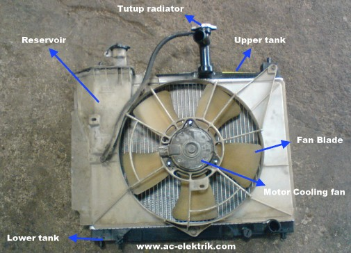 Radiator Assy, fan shroud dan motor fan