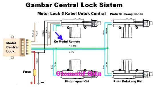 Motor Lock Pintu Mobil Dua Kabel Dan Lima Kabel