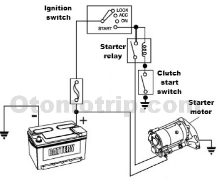 Wiring Diagram Sistem Kelistrikan Ac on motorcycle horn relay wiring diagram