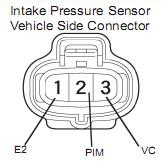 Terminal pada soket map sensor mobil toyota