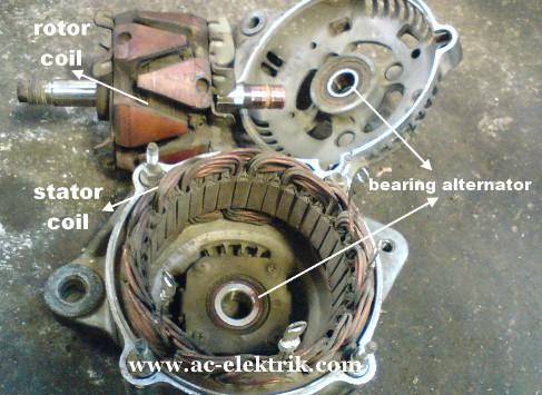Bearing alternator penyebab bunyi