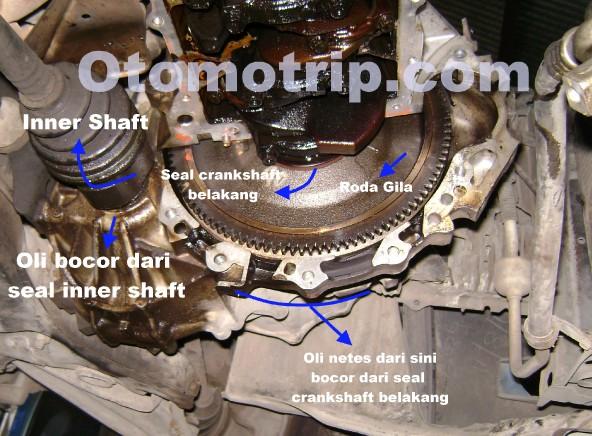 Gambar potongan mesin sedan dari bawah