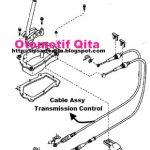 Gambar kabel tuas transmisi mobil