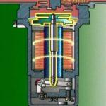 Pompa elektrik dengan platina