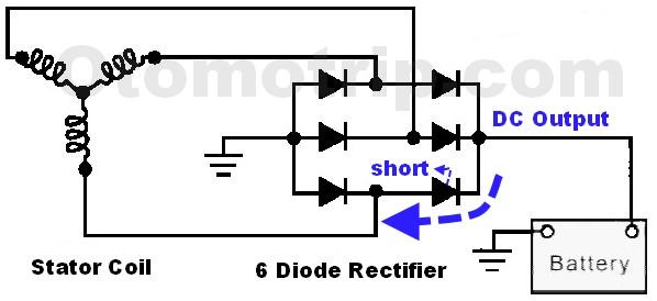 Skema rangkaian dioda rectifier alternator