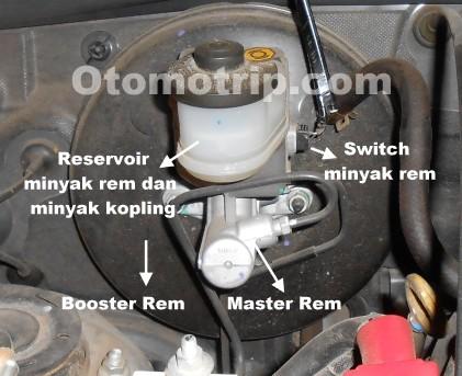 Tabung reservoir minyak rem dan minyak kopling