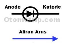 Simbol komponen dioda dan arah aliran listrik