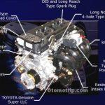 Gambar mesin toyota kijang Innova