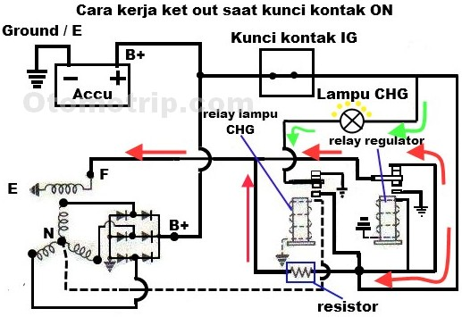 prinsip kerja ket out atau regulator mekanik alternator mobil