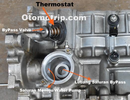 Thermostat dilepas dari Blok Mesin