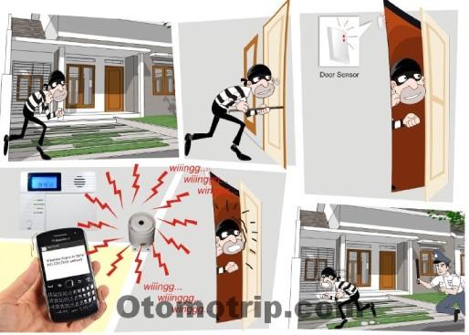 Sistem Alarm Pengaman Rumah Tempat Tinggal